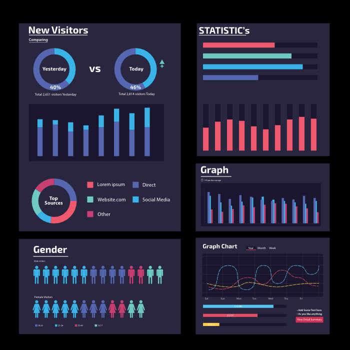 User Stats Graphic